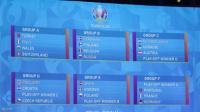 يورو 2020.. مجموعة نارية تضم حامل اللقب وبطل العالم