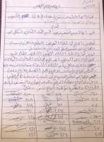 مع تراكم الحالات.. مستشفى في صنعاء يخصص طابق لمرضى كورونا مقابل مليون عن كل حالة